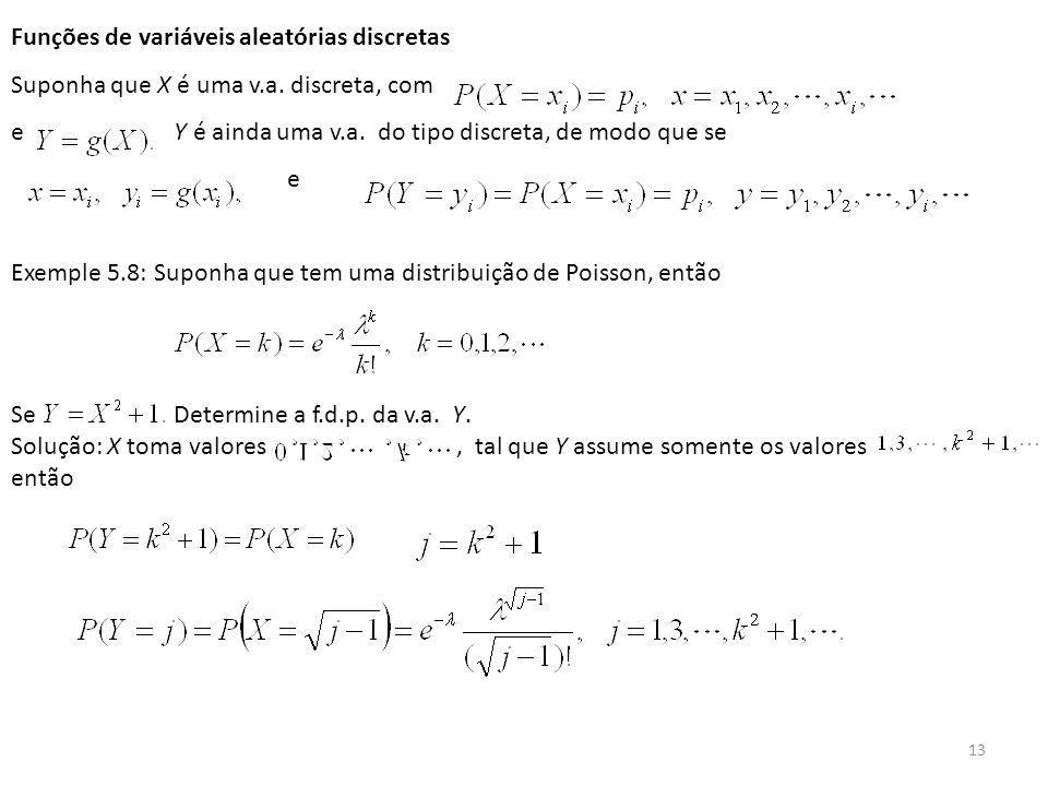 Funções de variáveis aleatórias discretas