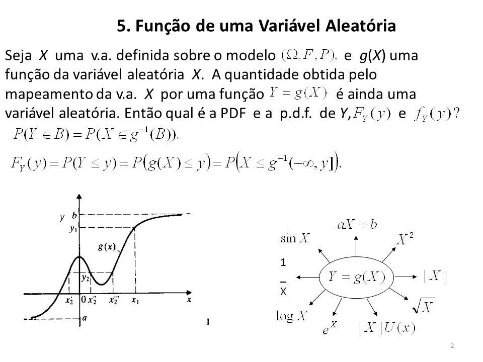 5. Função de uma Variável Aleatória