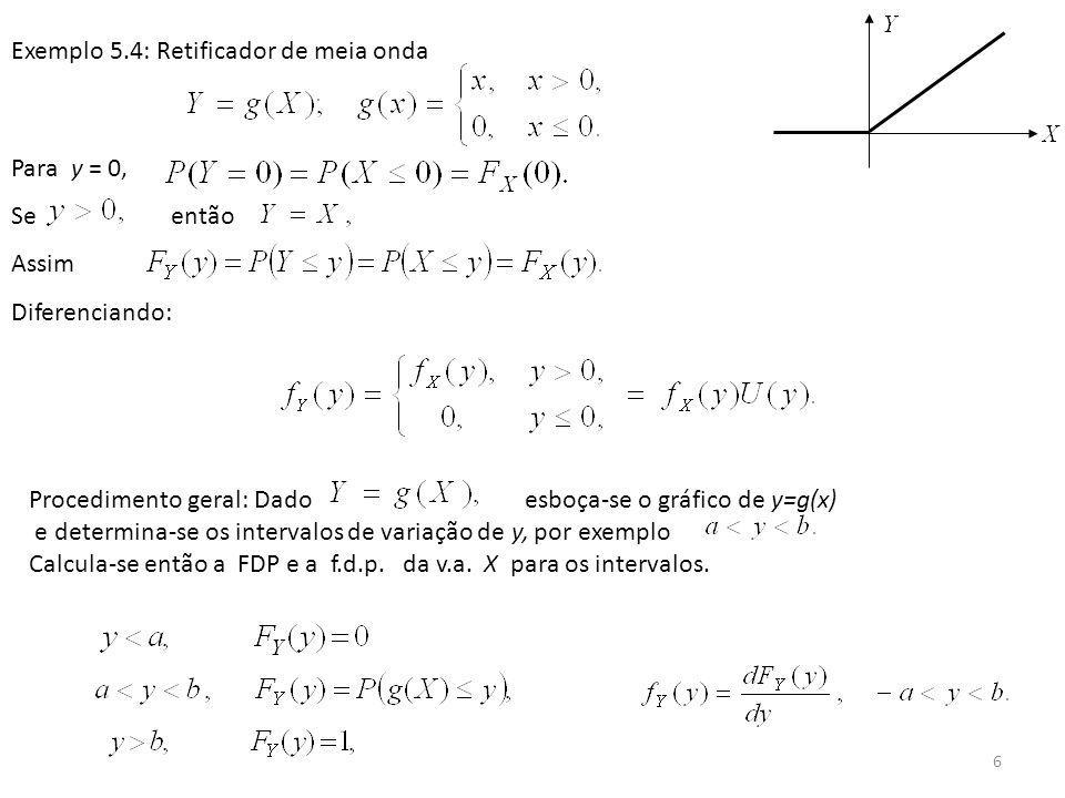 Exemplo 5.4: Retificador de meia onda