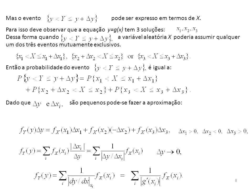 Mas o evento pode ser expresso em termos de X.