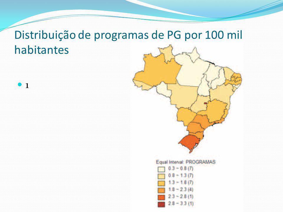 Distribuição de programas de PG por 100 mil habitantes