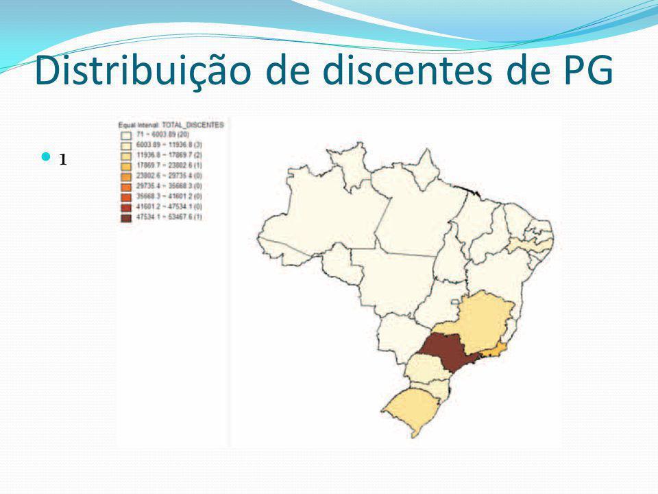 Distribuição de discentes de PG