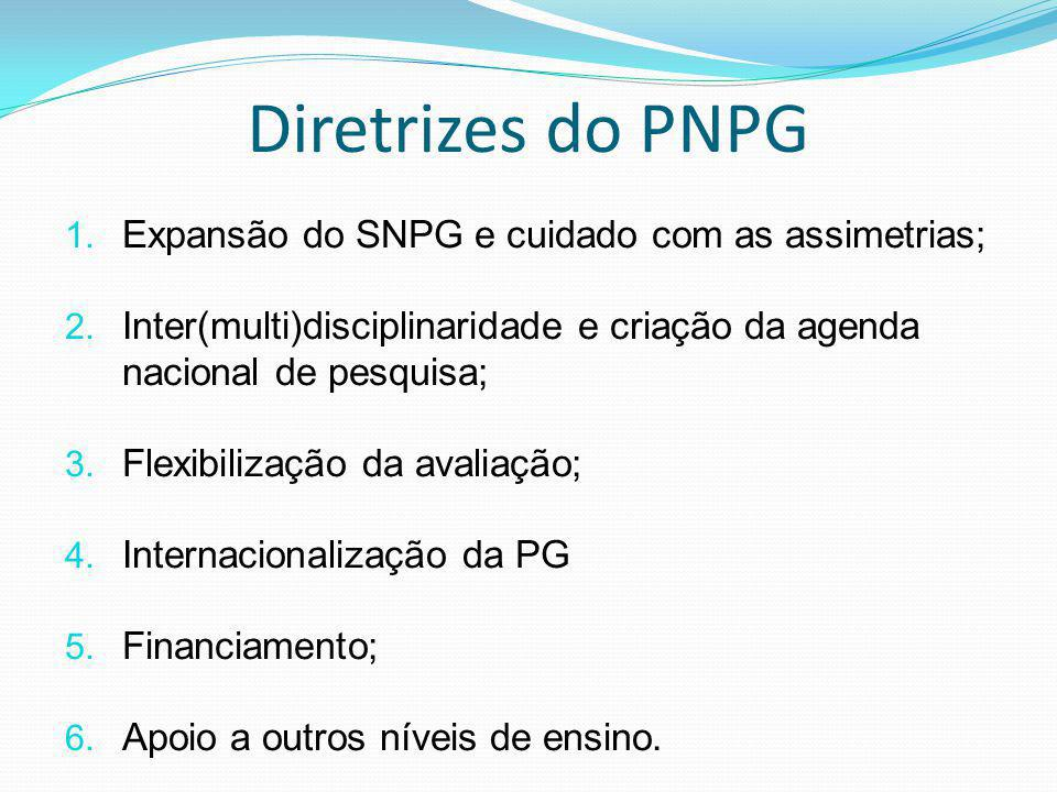 Diretrizes do PNPG Expansão do SNPG e cuidado com as assimetrias;