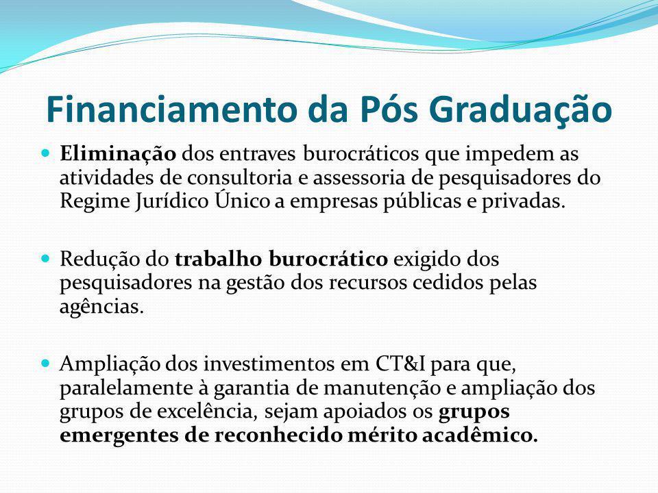 Financiamento da Pós Graduação