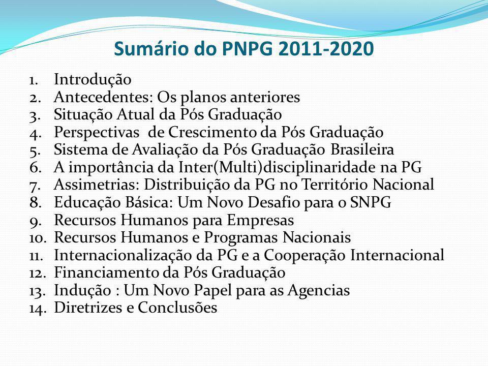 Sumário do PNPG 2011-2020 Introdução