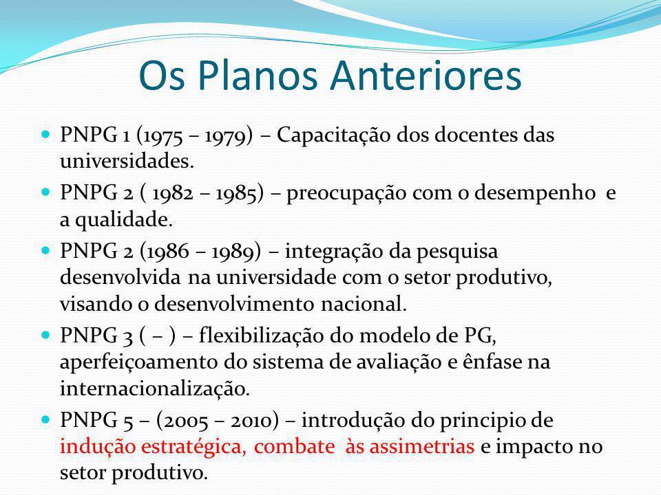 Os Planos Anteriores PNPG 1 (1975 – 1979) – Capacitação dos docentes das universidades.
