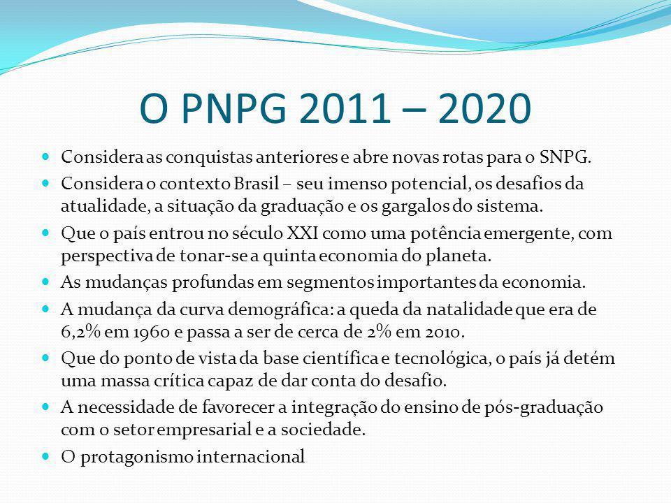 O PNPG 2011 – 2020 Considera as conquistas anteriores e abre novas rotas para o SNPG.