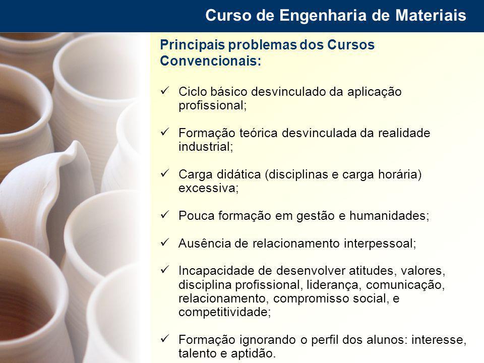 Curso de Engenharia de Materiais
