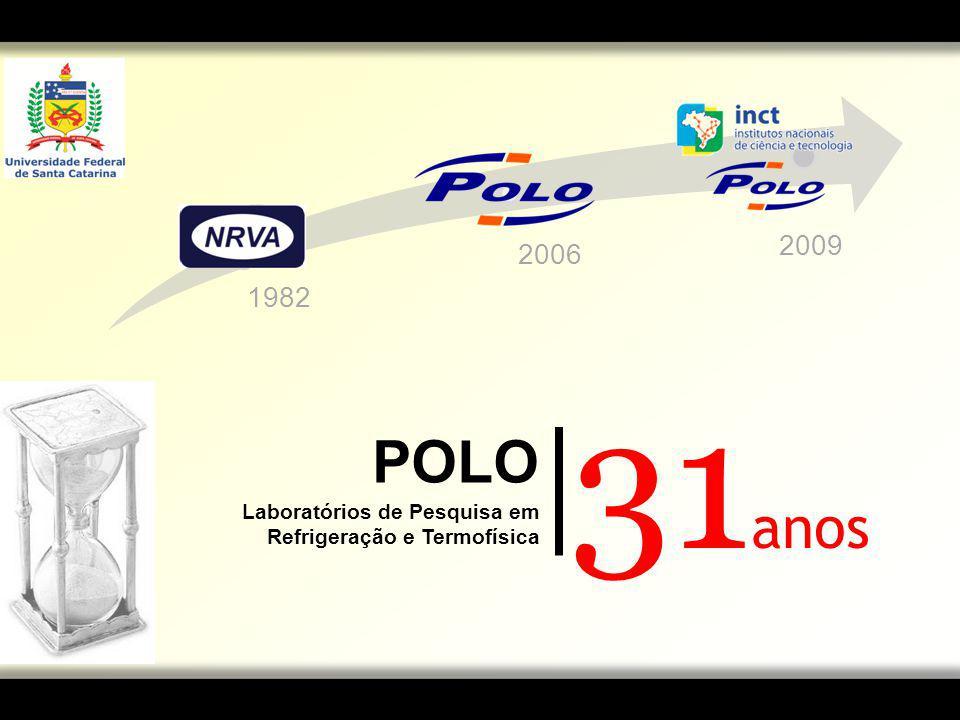 1982 2006 2009 POLO Laboratórios de Pesquisa em Refrigeração e Termofísica 31anos