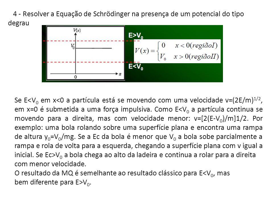 4 - Resolver a Equação de Schrödinger na presença de um potencial do tipo degrau