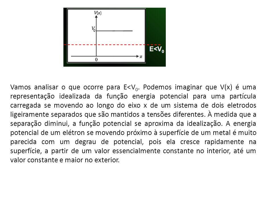 Vamos analisar o que ocorre para E<V0