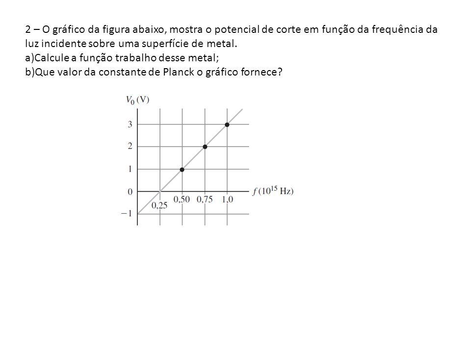 2 – O gráfico da figura abaixo, mostra o potencial de corte em função da frequência da luz incidente sobre uma superfície de metal.