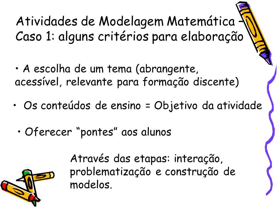 Atividades de Modelagem Matemática – Caso 1: alguns critérios para elaboração