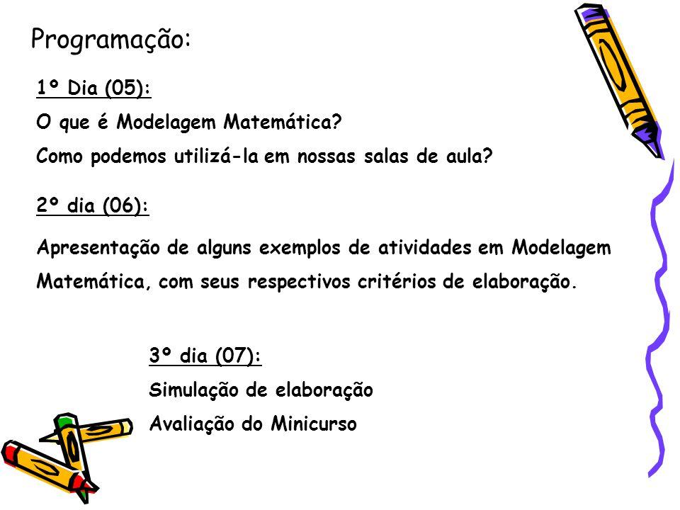 Programação: 1º Dia (05): O que é Modelagem Matemática