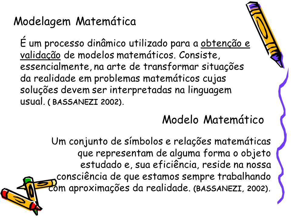 Modelagem Matemática Modelo Matemático