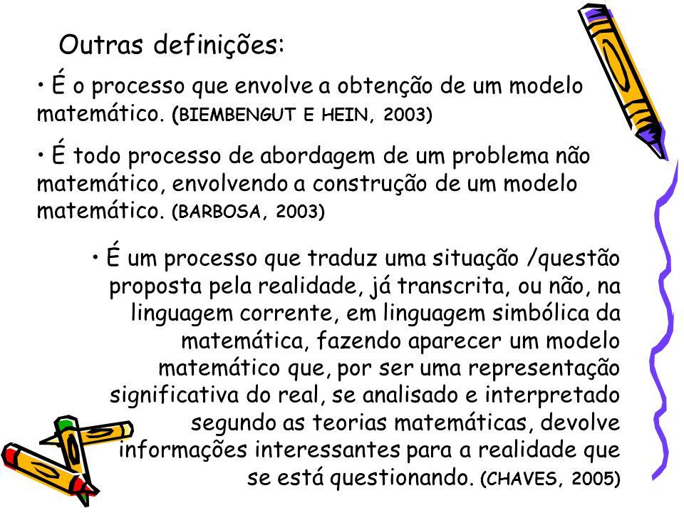 Outras definições: É o processo que envolve a obtenção de um modelo matemático. (BIEMBENGUT E HEIN, 2003)