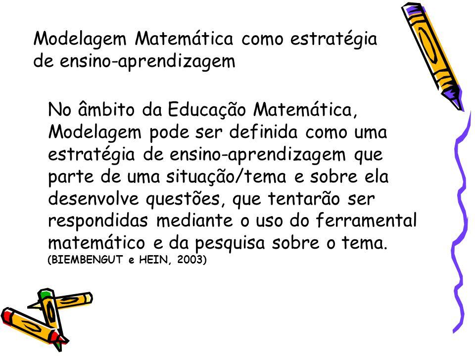 Modelagem Matemática como estratégia de ensino-aprendizagem