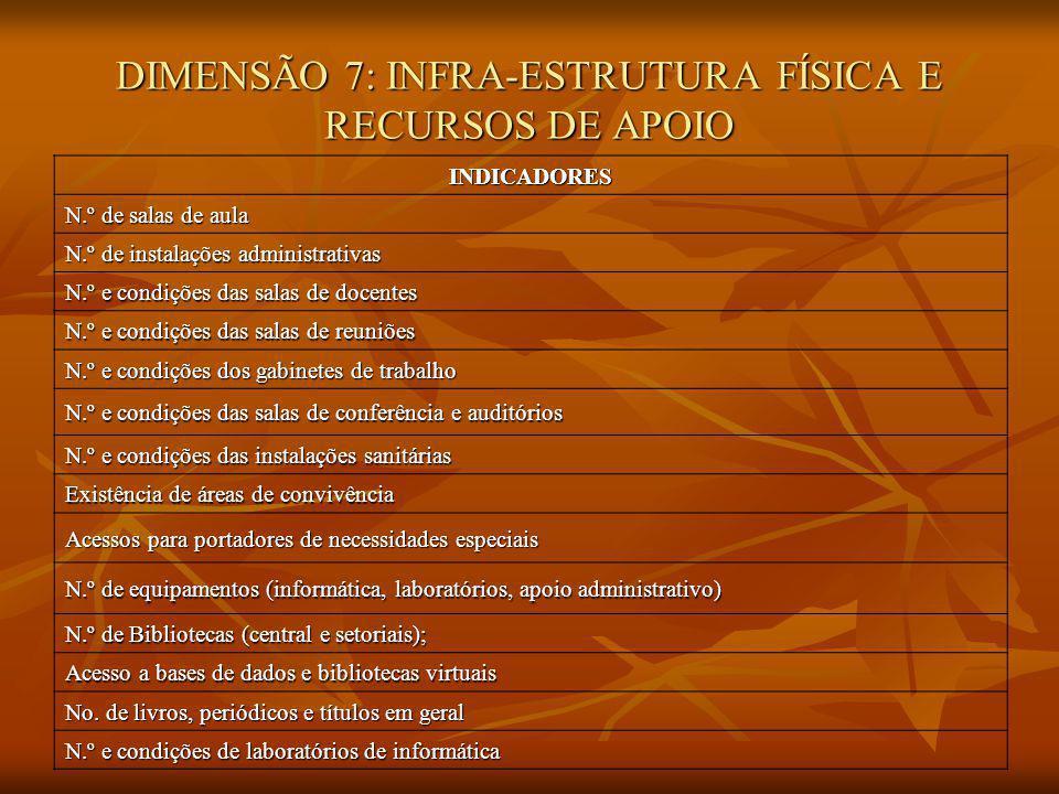 DIMENSÃO 7: INFRA-ESTRUTURA FÍSICA E RECURSOS DE APOIO