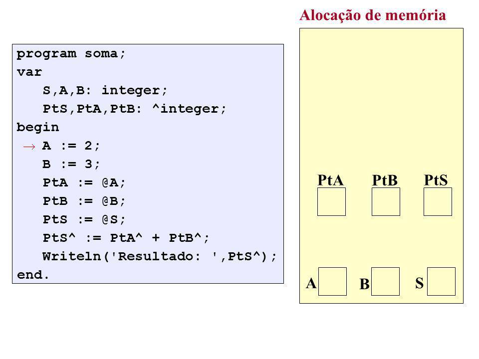 Alocação de memória PtA PtB PtS A B S program soma; var