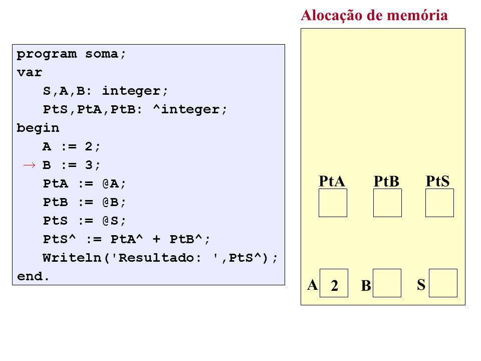 Alocação de memória PtA PtB PtS A 2 B S program soma; var