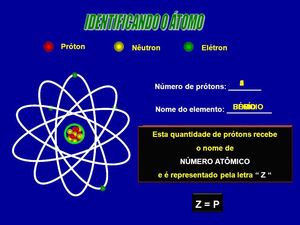 IDENTIFICANDO O ÁTOMO Z = P Próton Nêutron Elétron 5 4 2