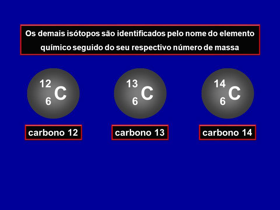 C C C 12 6 13 6 14 6 carbono 12 carbono 13 carbono 14