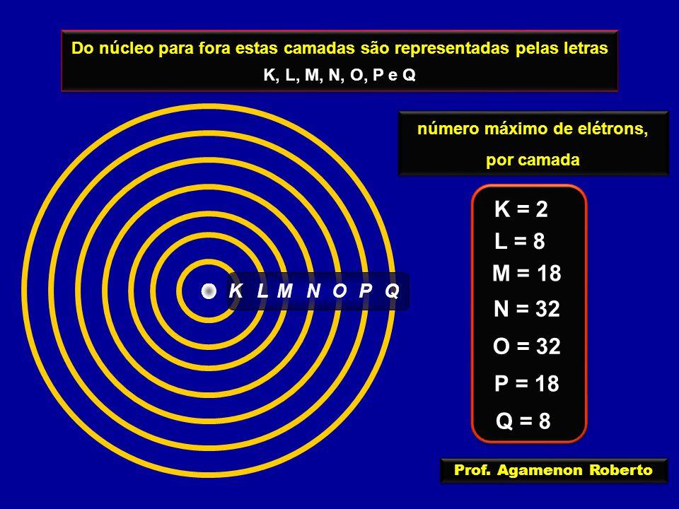 K = 2 L = 8 M = 18 N = 32 O = 32 P = 18 Q = 8 K L M N O P Q