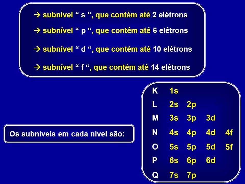 K 1s L 2s 2p M 3s 3p 3d N 4s 4p 4d 4f O 5s 5p 5d 5f P 6s 6p 6d Q 7s 7p