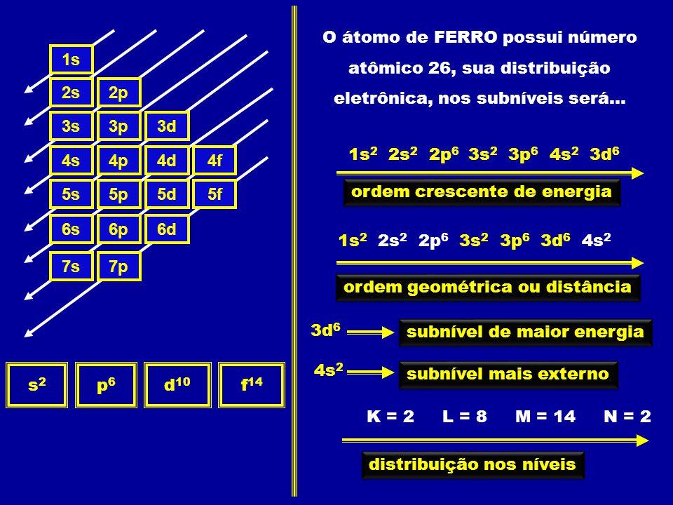 ordem crescente de energia 4s 4p 4d 4f