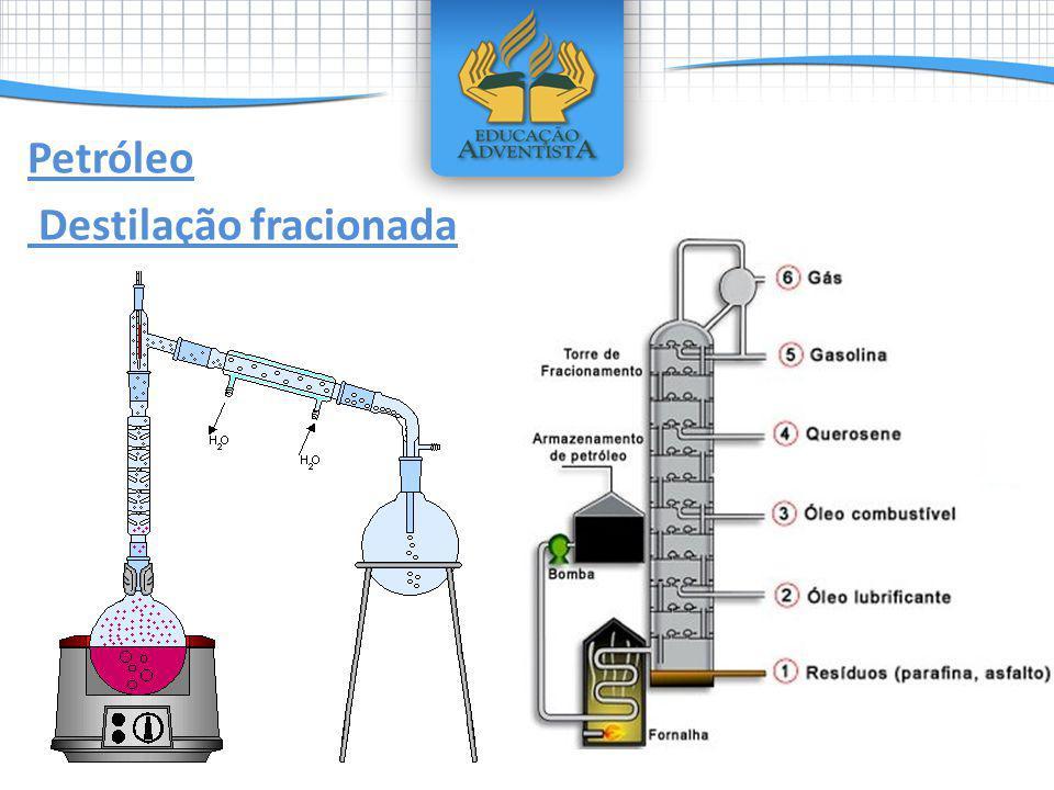 Petróleo Destilação fracionada