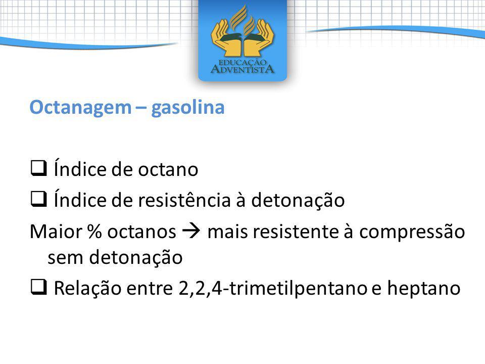 Octanagem – gasolina Índice de octano. Índice de resistência à detonação. Maior % octanos  mais resistente à compressão sem detonação.