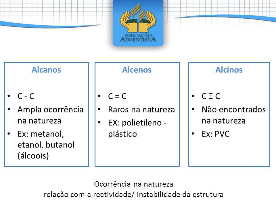 Alcanos Alcenos Alcinos