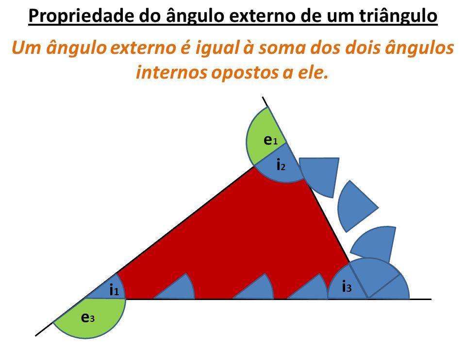 Propriedade do ângulo externo de um triângulo