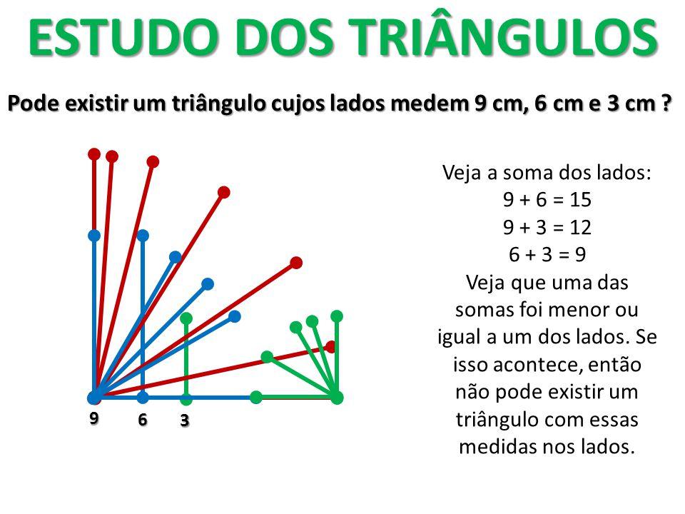 ESTUDO DOS TRIÂNGULOS Pode existir um triângulo cujos lados medem 9 cm, 6 cm e 3 cm Veja a soma dos lados:
