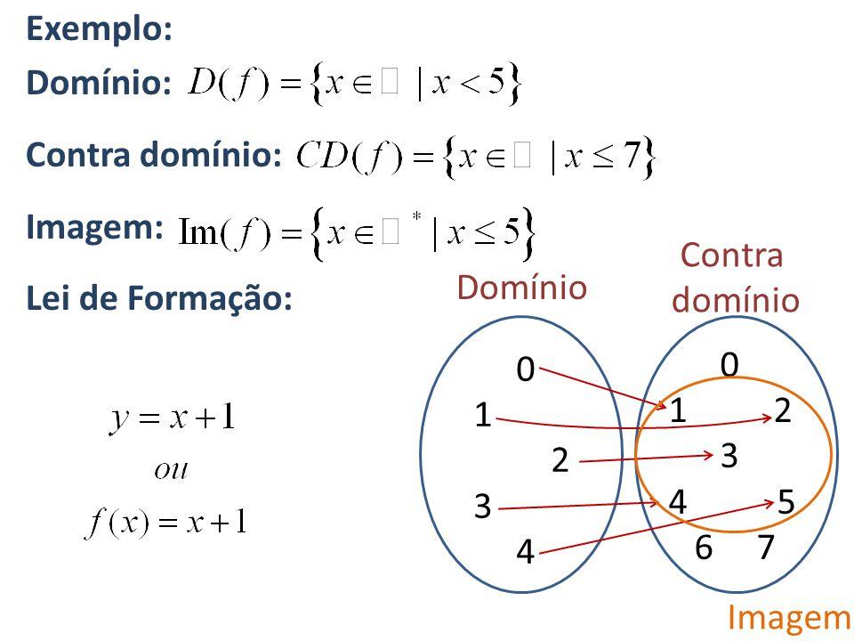 Exemplo: Domínio: Contra domínio: Imagem: Lei de Formação: 1. 2. 3. 4. 1 2. 5. 6 7.