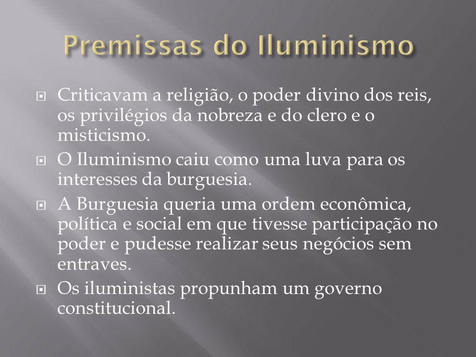 Premissas do Iluminismo
