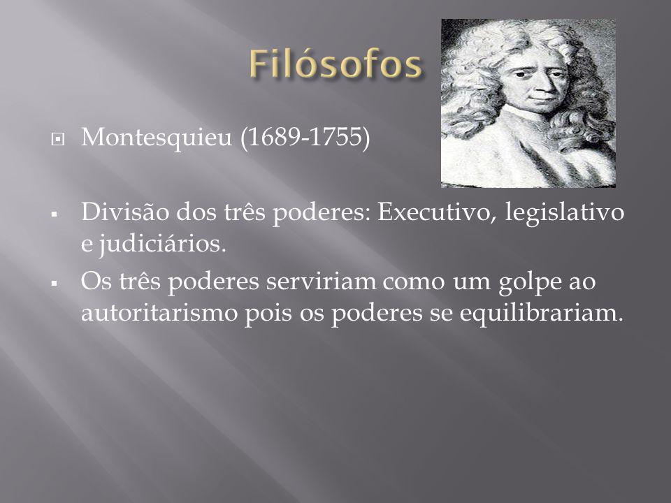 Filósofos Montesquieu (1689-1755)