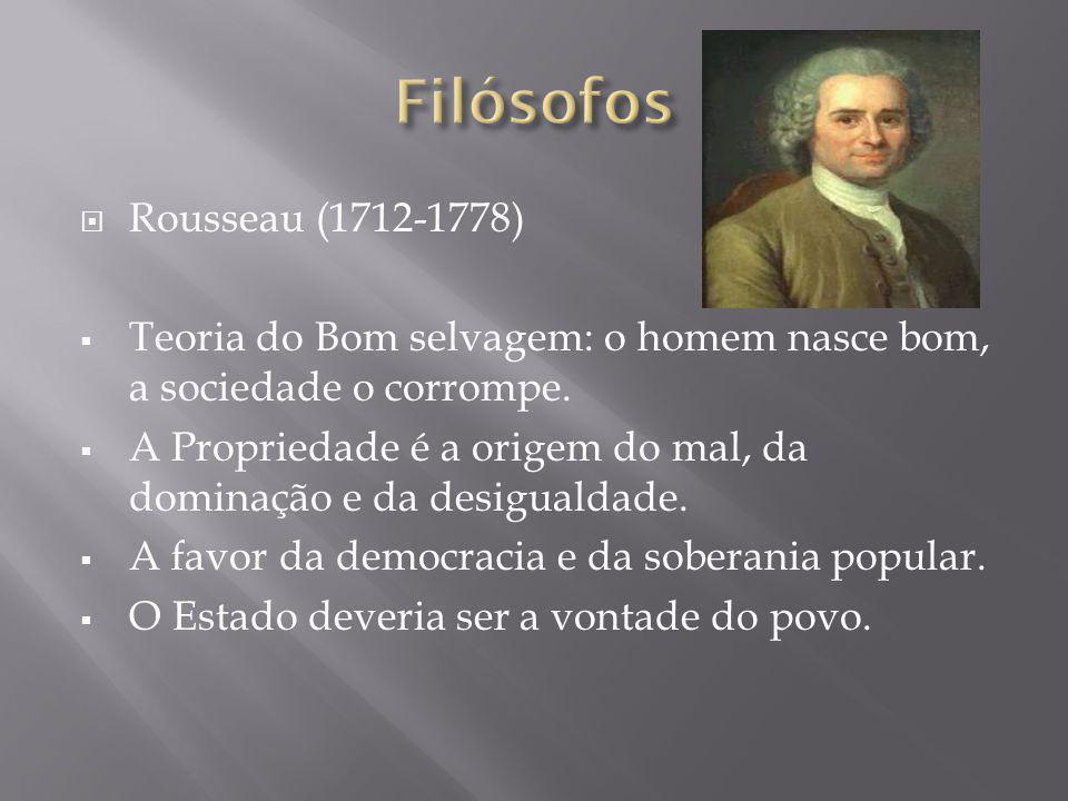 Filósofos Rousseau (1712-1778)