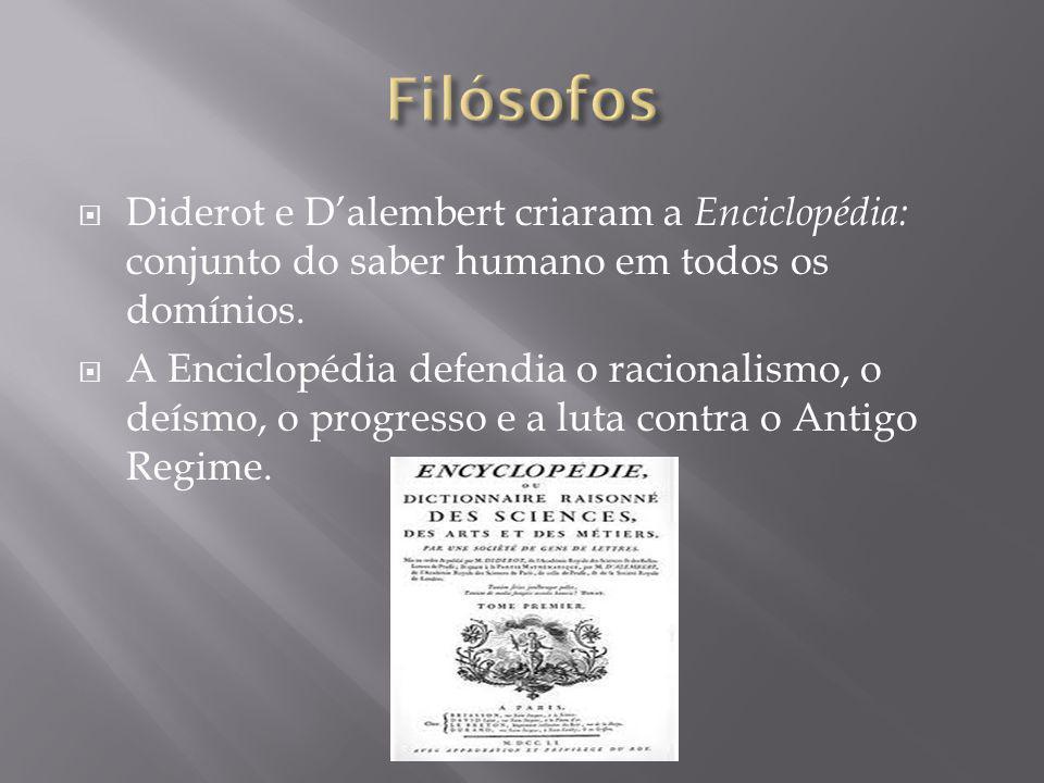 Filósofos Diderot e D'alembert criaram a Enciclopédia: conjunto do saber humano em todos os domínios.