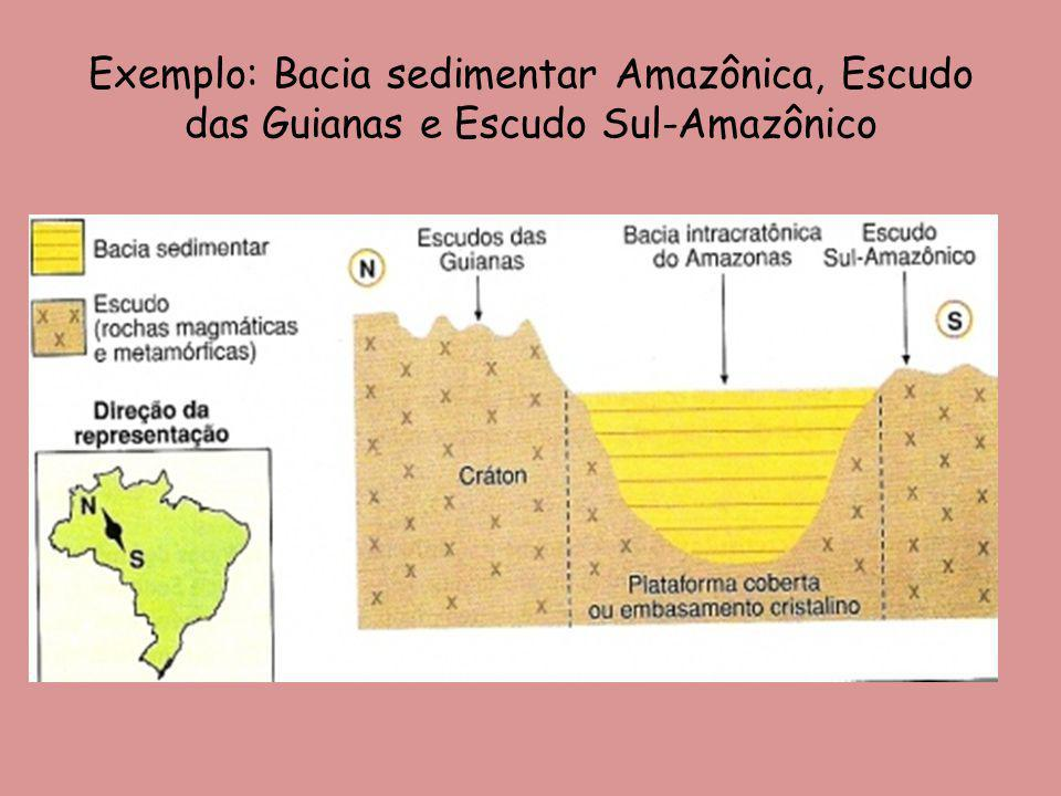 Exemplo: Bacia sedimentar Amazônica, Escudo das Guianas e Escudo Sul-Amazônico