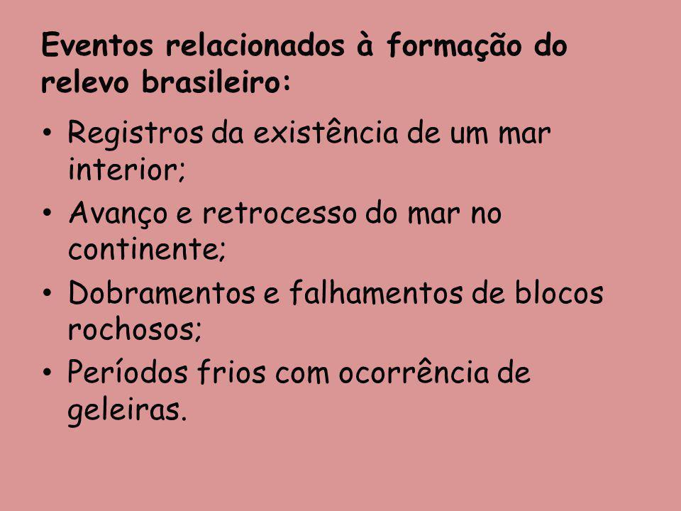 Eventos relacionados à formação do relevo brasileiro: