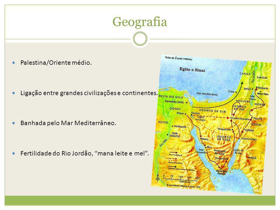Geografia Palestina/Oriente médio.