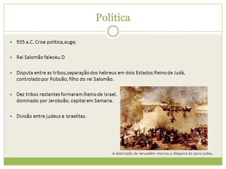 Política 935 a.C. Crise política,auge; Rei Salomão faleceu.D
