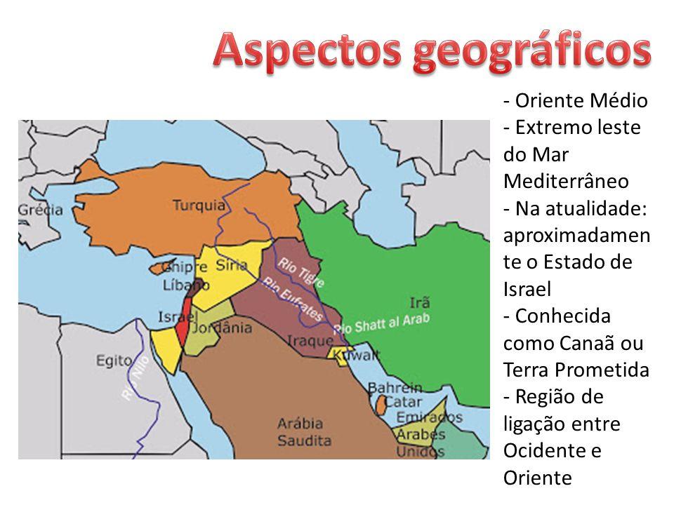Aspectos geográficos - Oriente Médio