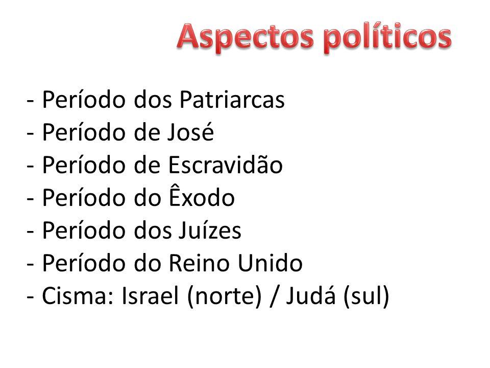 Aspectos políticos Período dos Patriarcas Período de José