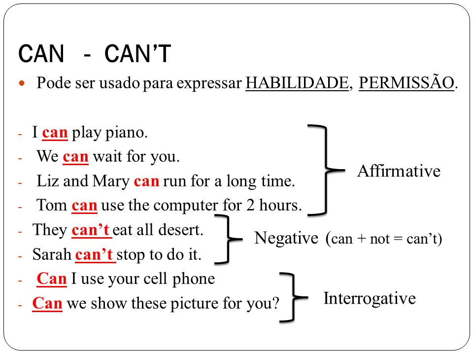 CAN - CAN'T Affirmative Negative (can + not = can't) Interrogative