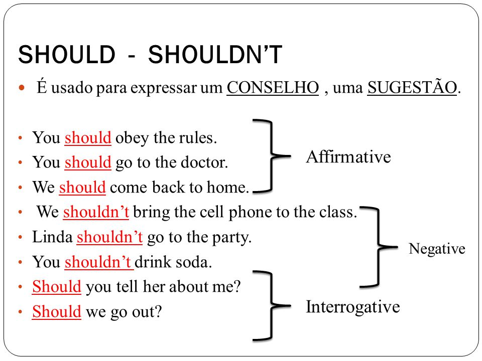 SHOULD - SHOULDN'T Affirmative Interrogative