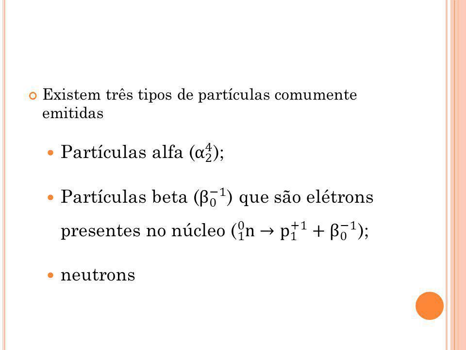 Existem três tipos de partículas comumente emitidas