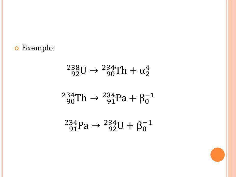 Exemplo: 92 238 U → 90 234 Th + α 2 4 90 234 Th → 91 234 Pa + β 0 −1 91 234 Pa → 92 234 U + β 0 −1
