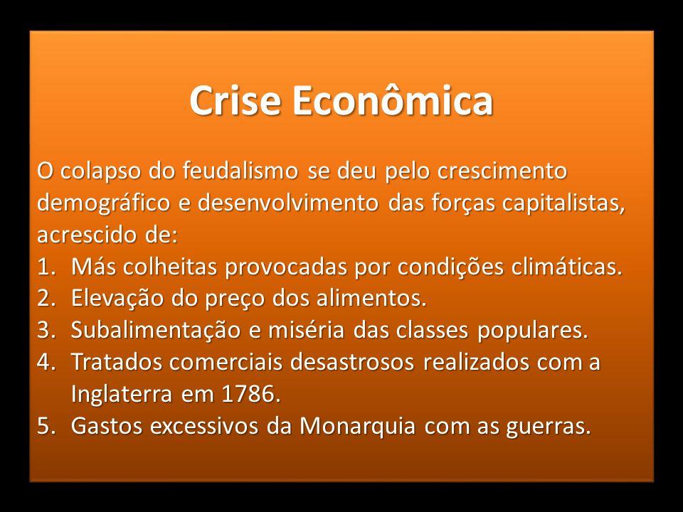Crise Econômica O colapso do feudalismo se deu pelo crescimento demográfico e desenvolvimento das forças capitalistas, acrescido de: